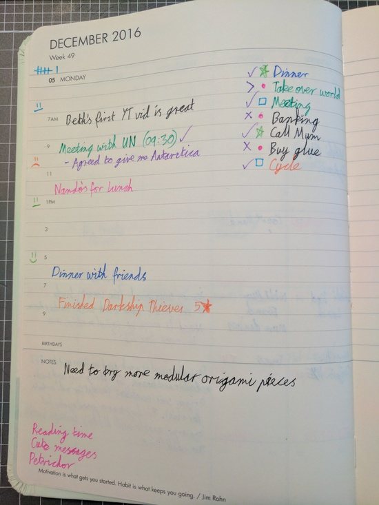 Sample Diary Page