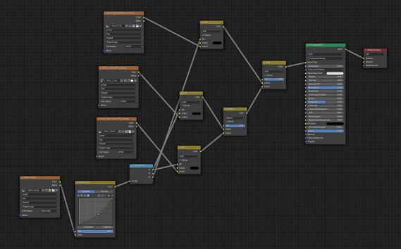 Blender material simplified node graph for terrain.